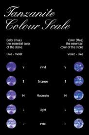 Tanzanite Color Chart Private Collection Other Jewels Chart Tanzanite Colour
