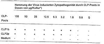 De60304989t2 Zusammensetzungen Enthaltend Fötales Hämoglobin Und