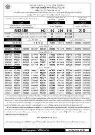 ตรวจหวย 2/05/58 ใบตรวจหวย ผลสลากกินแบ่งรัฐบาล   1 ตุลาคม, พฤศจิกายน, พฤษภาคม