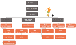 Football Club Organizational Chart Introduction And