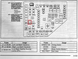 vw crafter van fuse box diagram efcaviation wiring forums 2012 vw crafter fuse box diagram vw crafter van fuse box diagram efcaviation