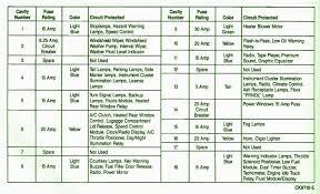 fiat 500 wiring diagram fiat punto fuse Fiat Punto Fuse Box Schematic Sterling Fuse Box