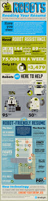 meet the robots reading your resume infographic courtesy of hireright