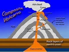 caldera diagram caldera diagram
