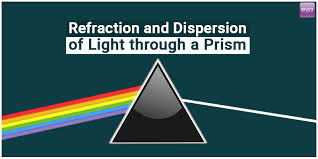 What Is Prism Refraction And Dispersion Of Light Through A Prism Physics Byjus