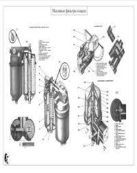 Система смазки двигателя КамаЗ Курсовая работа