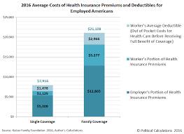 fensa certificate indemnity insurance cost 44billionlater
