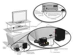 wireless home theater diagrams wireless home theater diagrams wiring buttkicker a wireless home theater rumble pack gadget review expect the new wireless