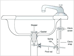 bathroom sink drain home depot second vanity bathroom sink drain kit