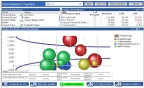 Project Portfolio Management Software Accolade Portfolio Center
