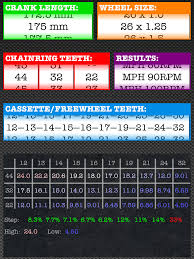 Bmx Gear Chart With Crank Length Standard Mtb Gearing And Speed Chart 90rpm Road Mountain