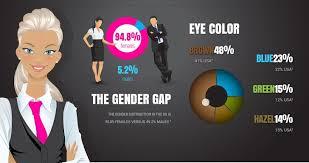 Female Promotional Model Averages Infographic Tsm Agency