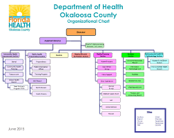 Our Organization Florida Department Of Health In Okaloosa