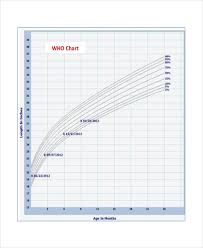 Breastfed Baby Growth Chart Template 6 Free Excel Pdf