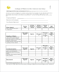 Restaurant Employee Performance Evaluation Form Employee Performance Review Template Word Awesome Fresh