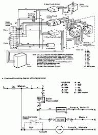ceiling fan pull chain switch wiring diagram home design ideas ceiling fan two switch wiring diagram