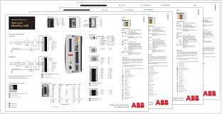 Wall Mounted Charting Station Ce Certificates Abb A Leader In Discrete Automation Solutions