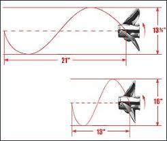 Prop Pitch Chart Bgftrst Propeller Buyers Guide Cabelas