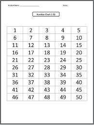 Multiplication Chart 1 Through 50 Multiplication Table Chart