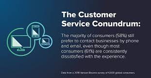 Customer Service Experience Definition Bad Chatbots Businesses And Consumers At Odds Over Definition Of
