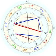 Johnny Cash Birth Chart Cash Johnny Astro Databank