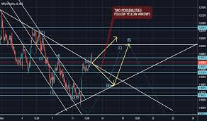Nifty Index Charts And Quotes Tradingview India