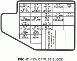 1995 toyota corolla fuse box 1995 wiring diagrams 2001 toyota corolla fuse box diagram at Toyota Corolla Fuse Diagram