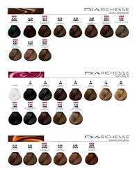 Diacolor Chart
