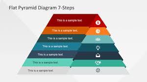 Chart Design 7 Steps Flat Pyramid Powerpoint Diagram