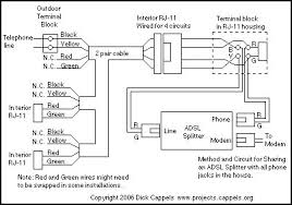 wiring diagram for dsl phone jack the wiring diagram dsl splitter wiring diagram nodasystech wiring diagram