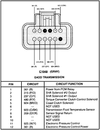 e transmission problems ford truck enthusiasts forums i think the c6 has a 4 pin connector one set of pins should have continuity when the transmission is in neutral and park the other set should have