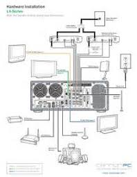 similiar home stereo wiring keywords home theater wiring diagram in addition home theater systems wiring
