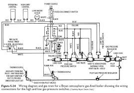 pressure switches heater service troubleshooting pressure switches