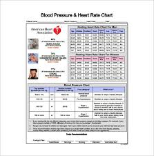 How To Graph Blood Pressure On Excel Blood Pressure Chart Template 13 Free Excel Pdf Word