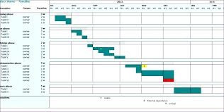 grant chart timeline template project schedule gantt chart template