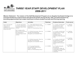 Professional Development Plan Magnificent Professional Development Plan Template Contemporary 19