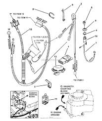Snapper 250816b 25 8 hp rear engine rider series 16 parts diagram with wiring for riding