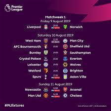 english premier league 2019 20 table