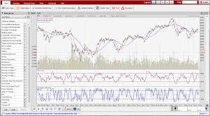 Chartnexus Excel Investment