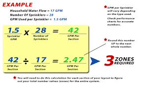 example of how to calculate how many sprinklers can be operated on one zone