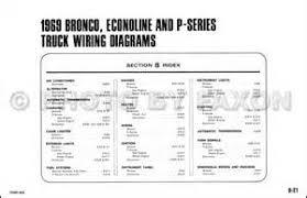 similiar 1969 ford f100 wiring diagram keywords 75 bronco wiring diagram 75 get image about wiring diagram