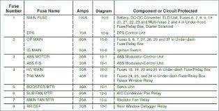 2006 honda civic hybrid fuse box diy wiring diagrams \u2022 2001 Honda Civic Ex at 06 Honda Civic Ex Fuse Box