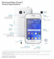 En natuurlijk de Samsung Galaxy Young 2 ...