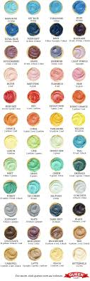Food Coloring Chart Food Coloring Mixing Chart For Bakers The Whoot
