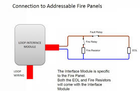 how to wire to a conventional or addressable fire panel ffe the eol device and fire resistors are supplied the switch monitor again a beam is best aligned before the engineer is able to test for the fire and