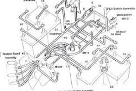 36 volt club car golf cart wiring diagram wiring diagram club car electric golf cart wiring diagram at Club Car Golf Cart Wiring Diagram 36 Volts