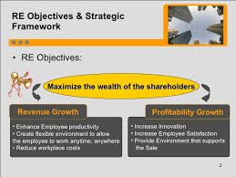 Coporate Real Estate Objectives Strategies Key Factors