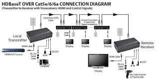 audio video cabling diagrams tripp lite hdbaset over cat5e cat6 cat6a