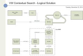 Social media and crisis management  a Volkswagen case study        CULTURE OF VOLKSWAGEN
