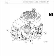 Gx75 Wiring Diagram Leaf Bag for John Deere